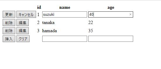 年齢の変更