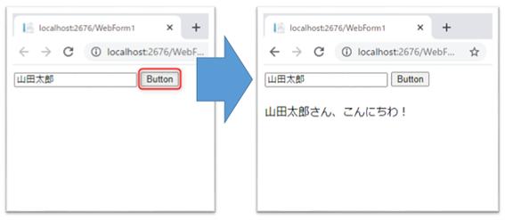 Webフォームアプリ完成イメージ