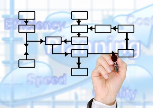OSI参照モデルとは?7つの階層などの基礎知識|TCP/IPとの違いも