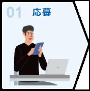 Web登録(仮登録)